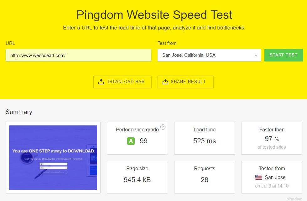 Pingdom WeCodeArt Score